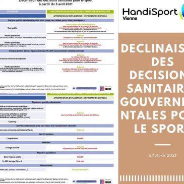 DECLINAISON DES DECISIONS SANITAIRES GOUVERNEMENTALES POUR LE SPORT